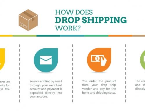 magento drop shipping